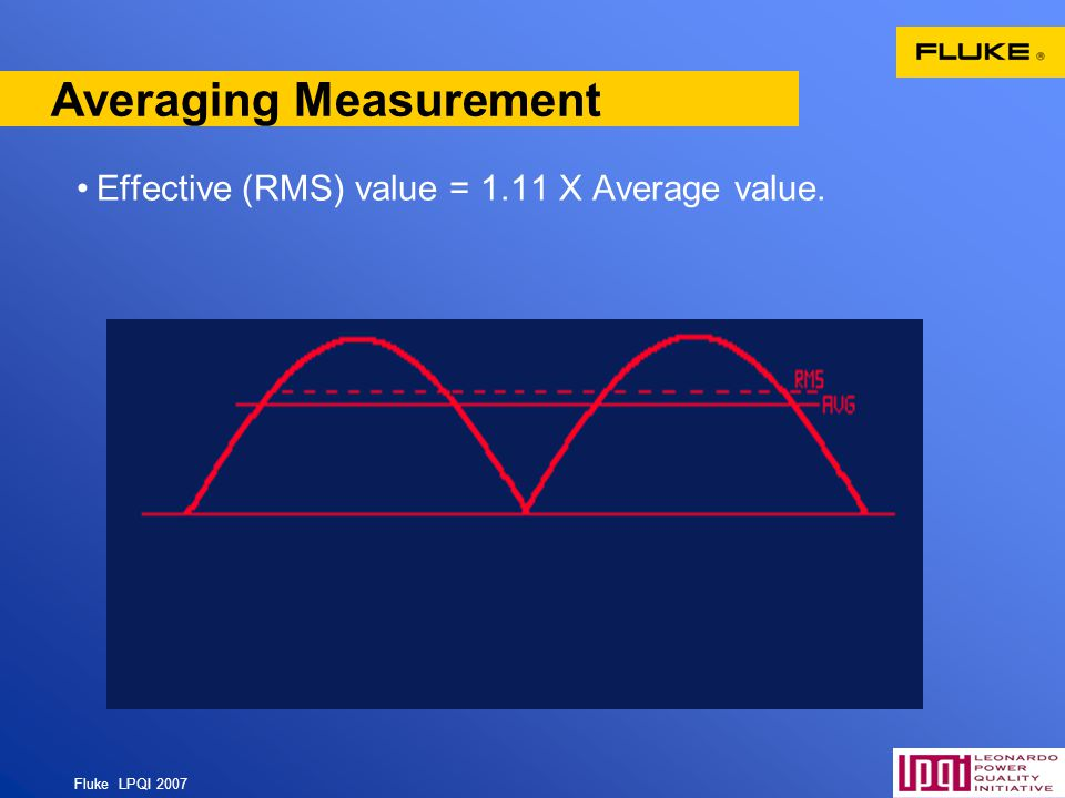 Averaging Measurement