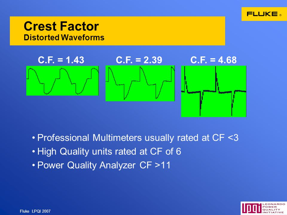 Crest Factor Distorted Waveforms
