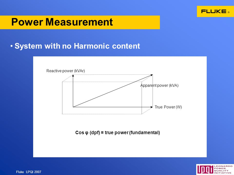 Power Measurement System with no Harmonic content