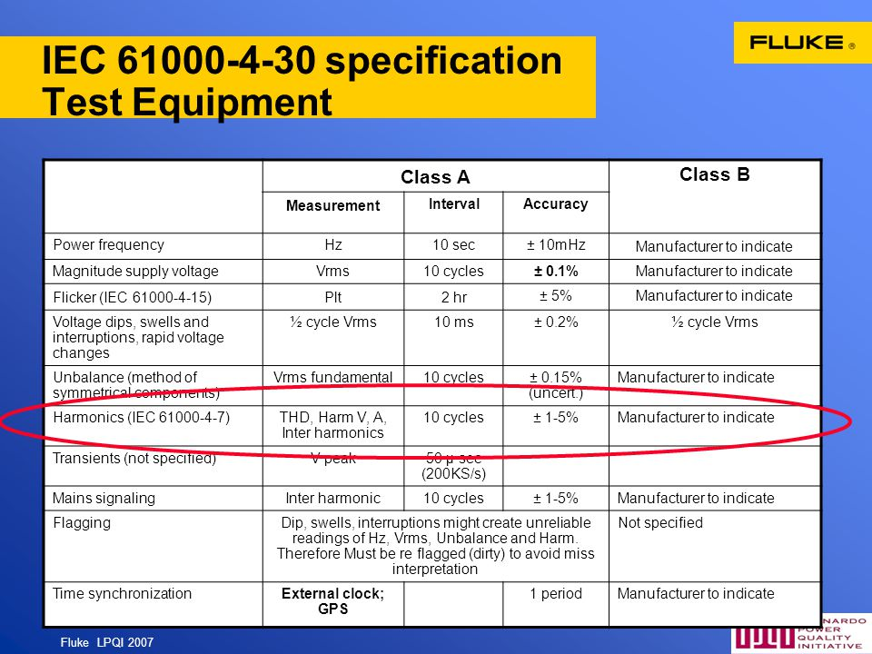 IEC 61000-4-30 specification Test Equipment