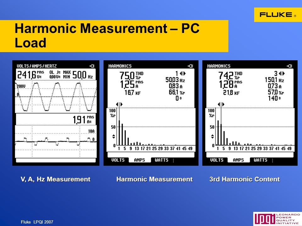 Harmonic Measurement – PC Load