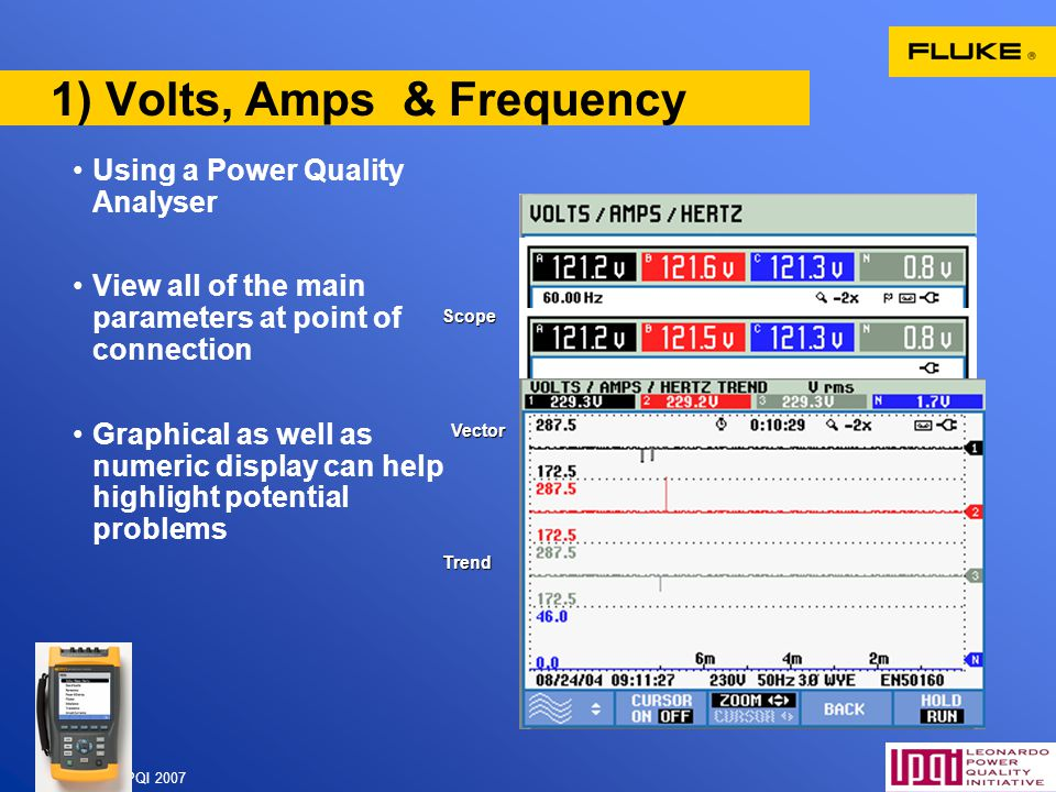 1) Volts, Amps & Frequency
