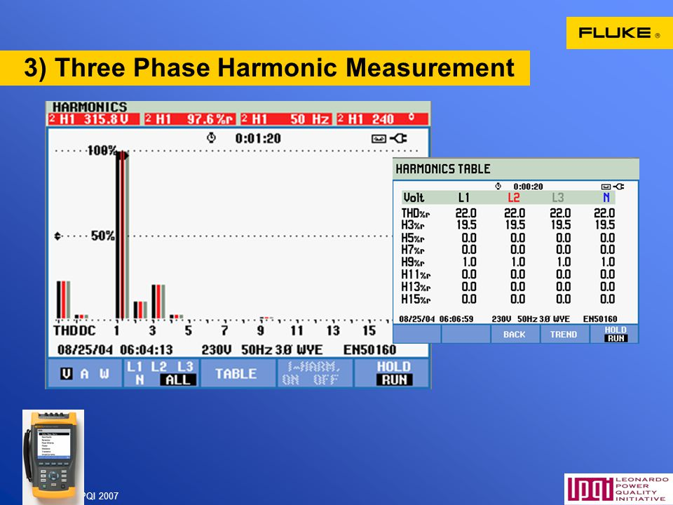 3) Three Phase Harmonic Measurement