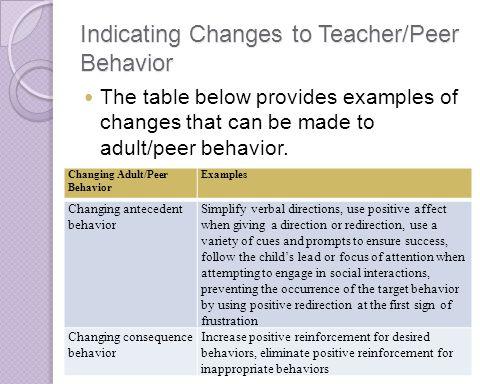Indicating Changes to Teacher/Peer Behavior