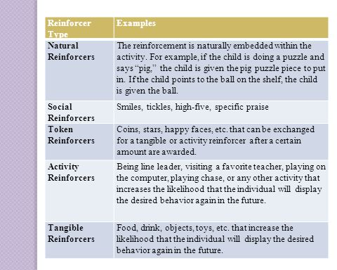 Reinforcer Type Examples. Natural Reinforcers.