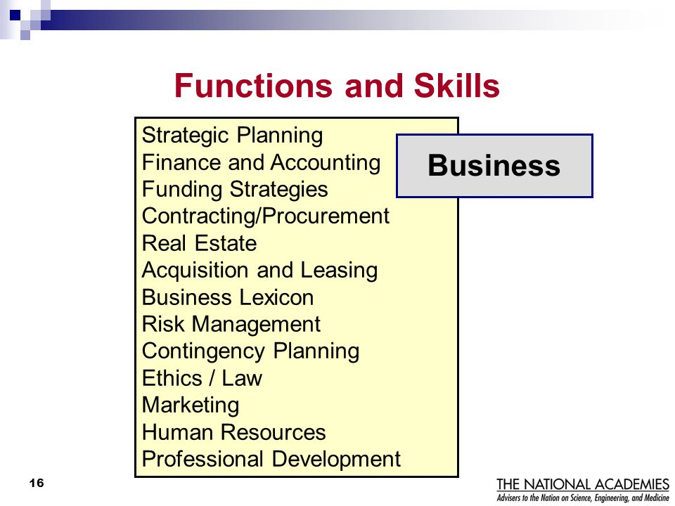 Functions and Skills Business Strategic Planning