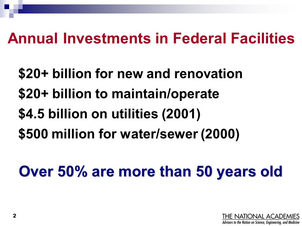 Annual Investments in Federal Facilities
