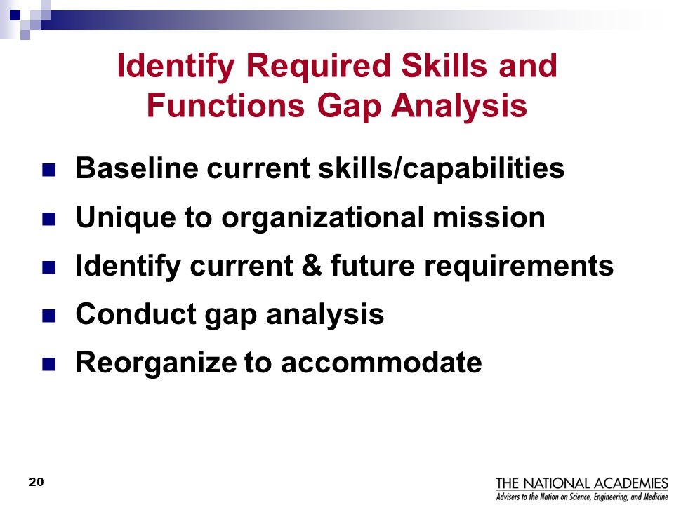 Identify Required Skills and Functions Gap Analysis