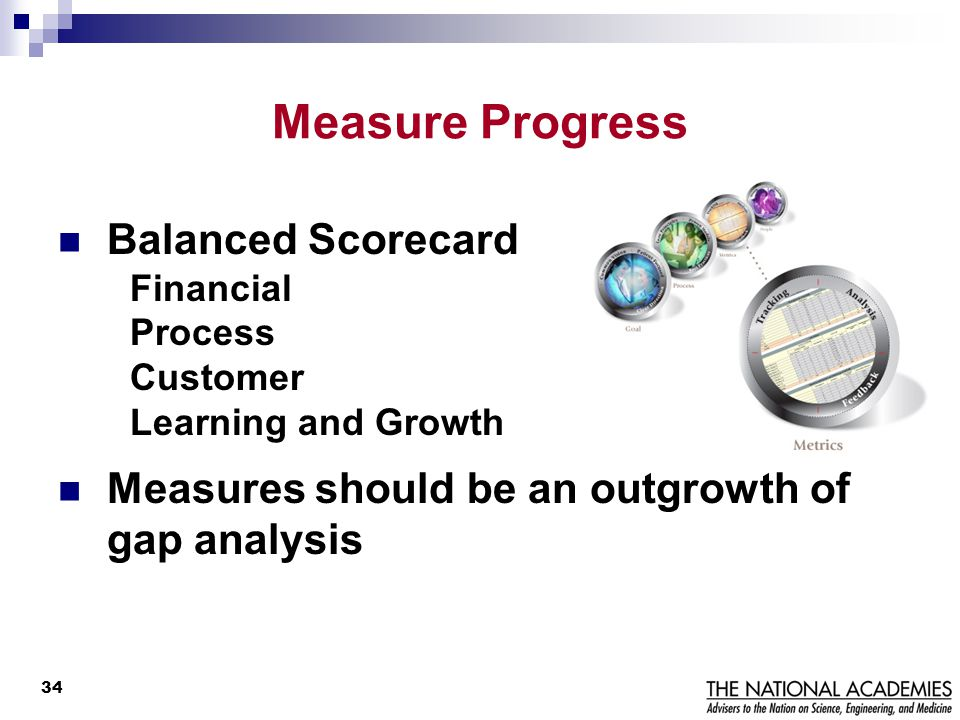 Measure Progress Balanced Scorecard