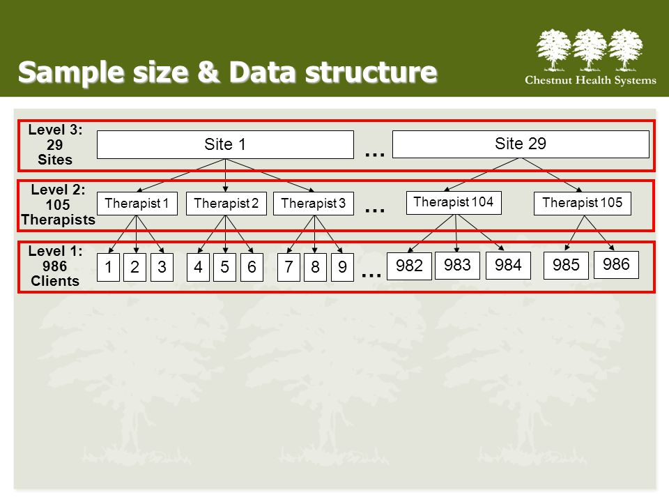 Sample size & Data structure