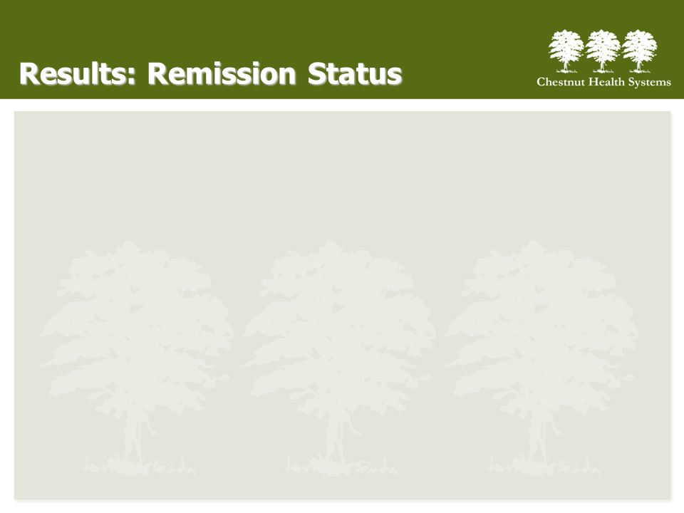 Results: Remission Status