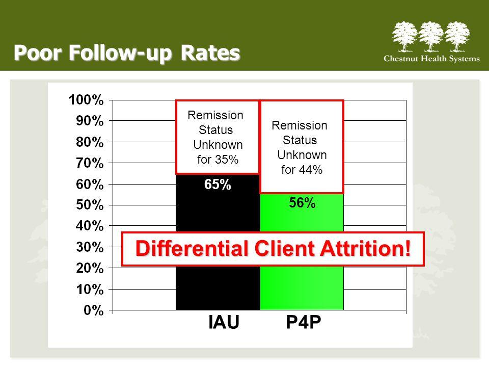 Differential Client Attrition!
