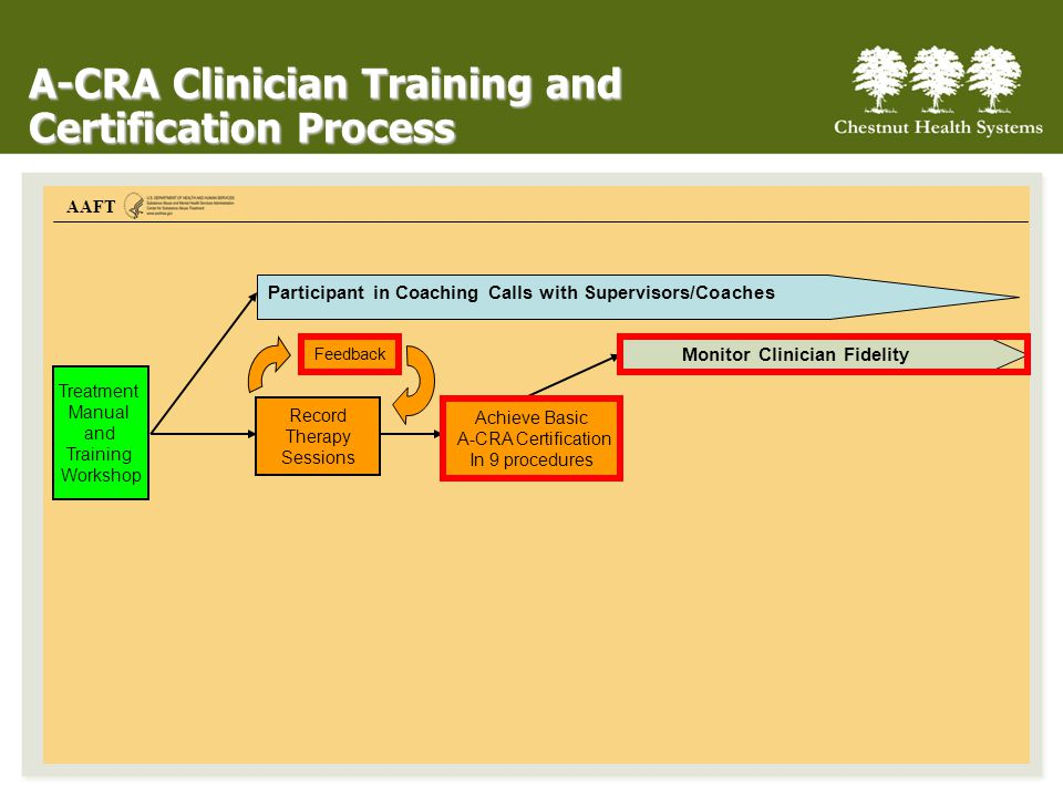 Monitor Clinician Fidelity