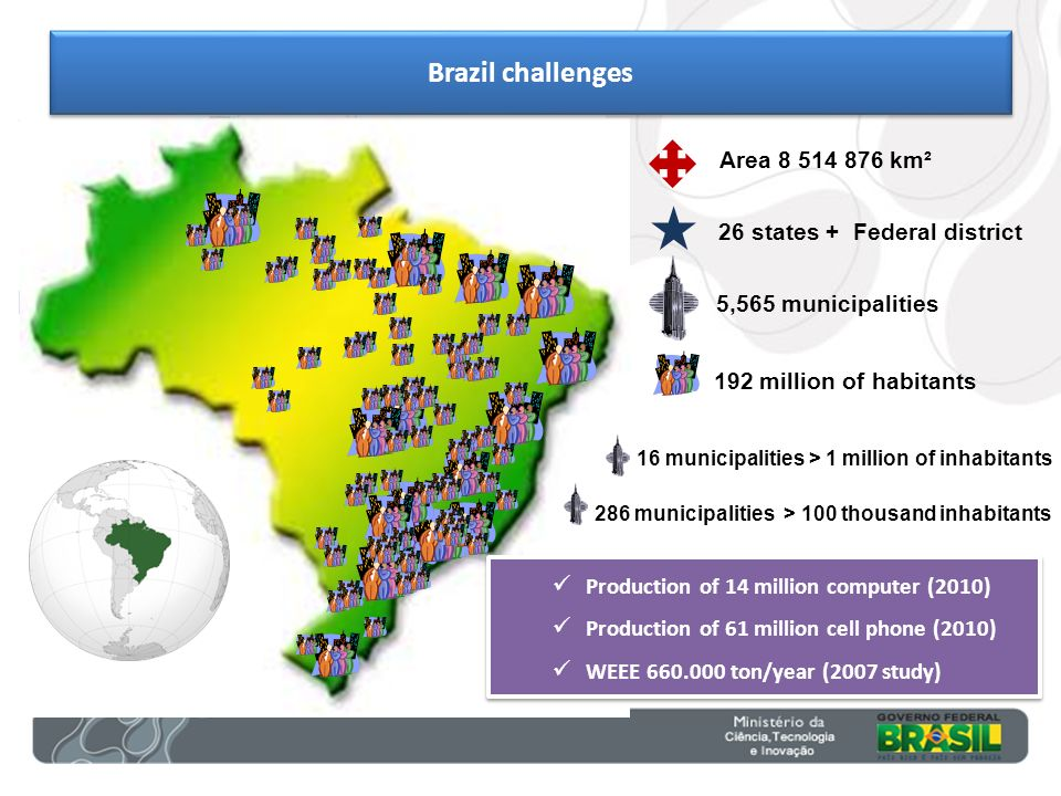 Brazil challenges Area 8 514 876 km² 26 states + Federal district