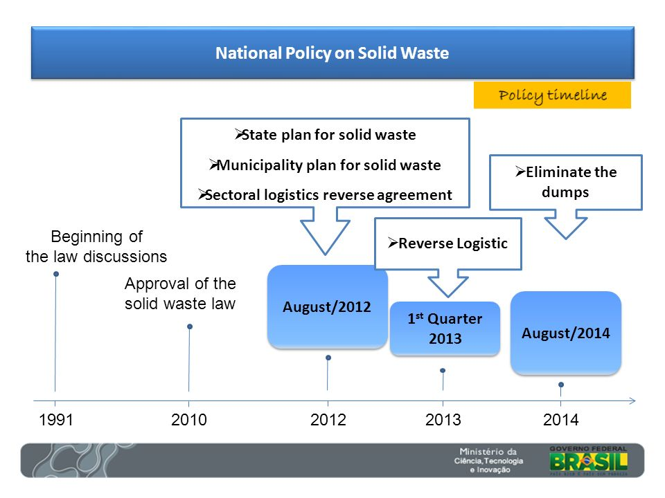 National Policy on Solid Waste