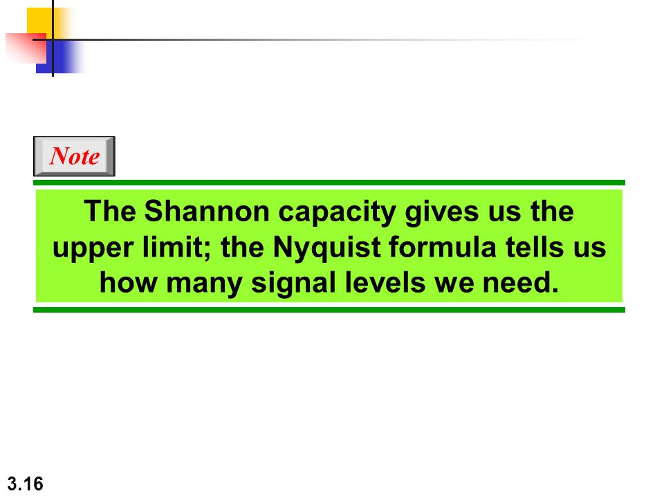 Note The Shannon capacity gives us the upper limit; the Nyquist formula tells us how many signal levels we need.