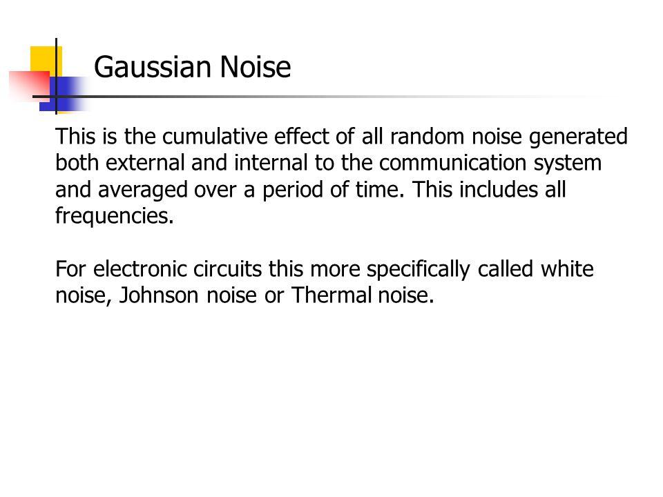 Gaussian Noise