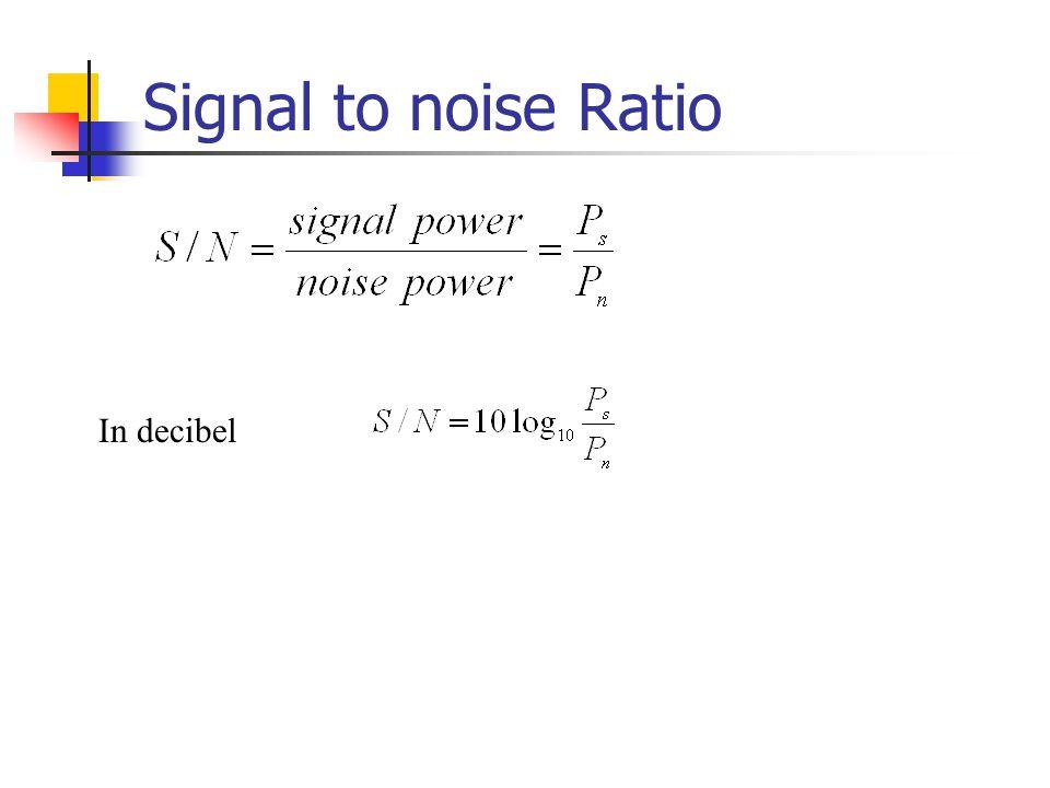 Signal to noise Ratio In decibel
