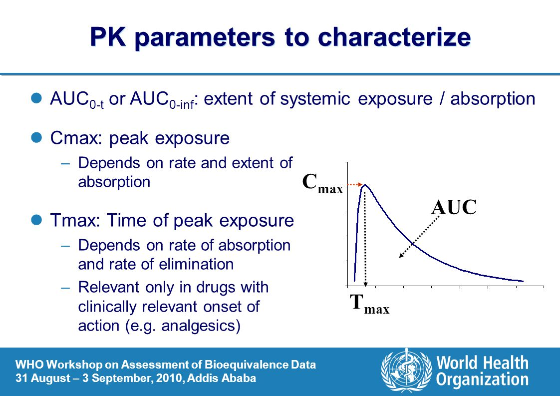 PK parameters to characterize