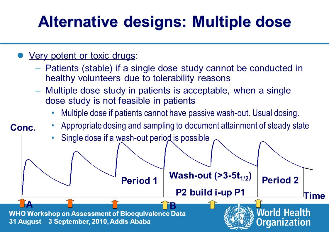 Alternative designs: Multiple dose