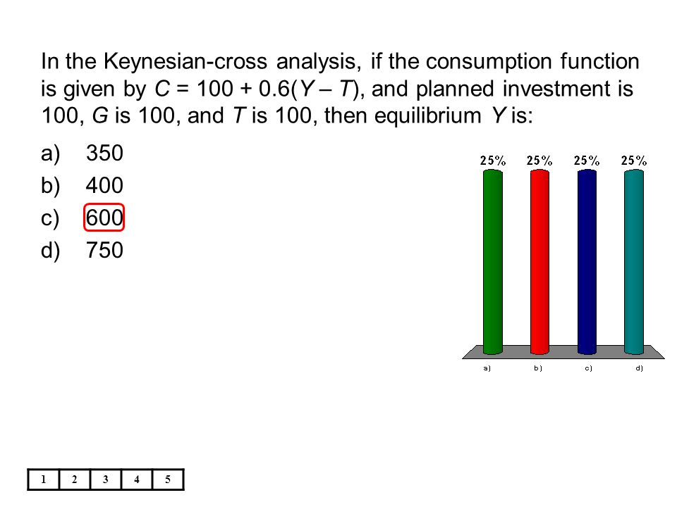 In the Keynesian-cross analysis, if the consumption function is given by C = 100 + 0.6(Y – T), and planned investment is 100, G is 100, and T is 100, then equilibrium Y is:
