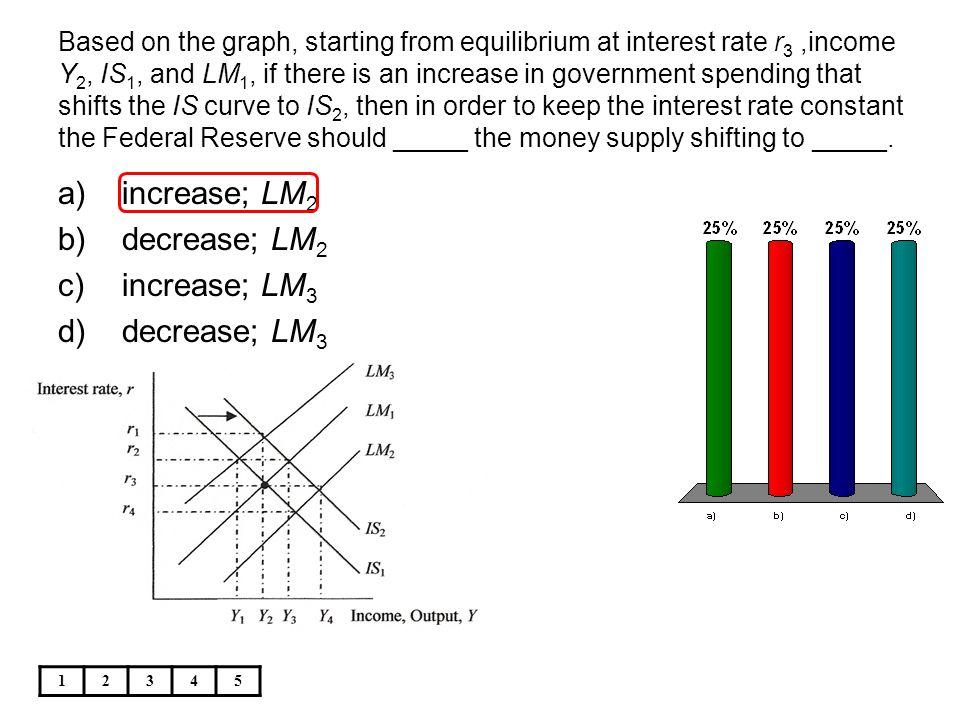 increase; LM2 decrease; LM2 increase; LM3 decrease; LM3