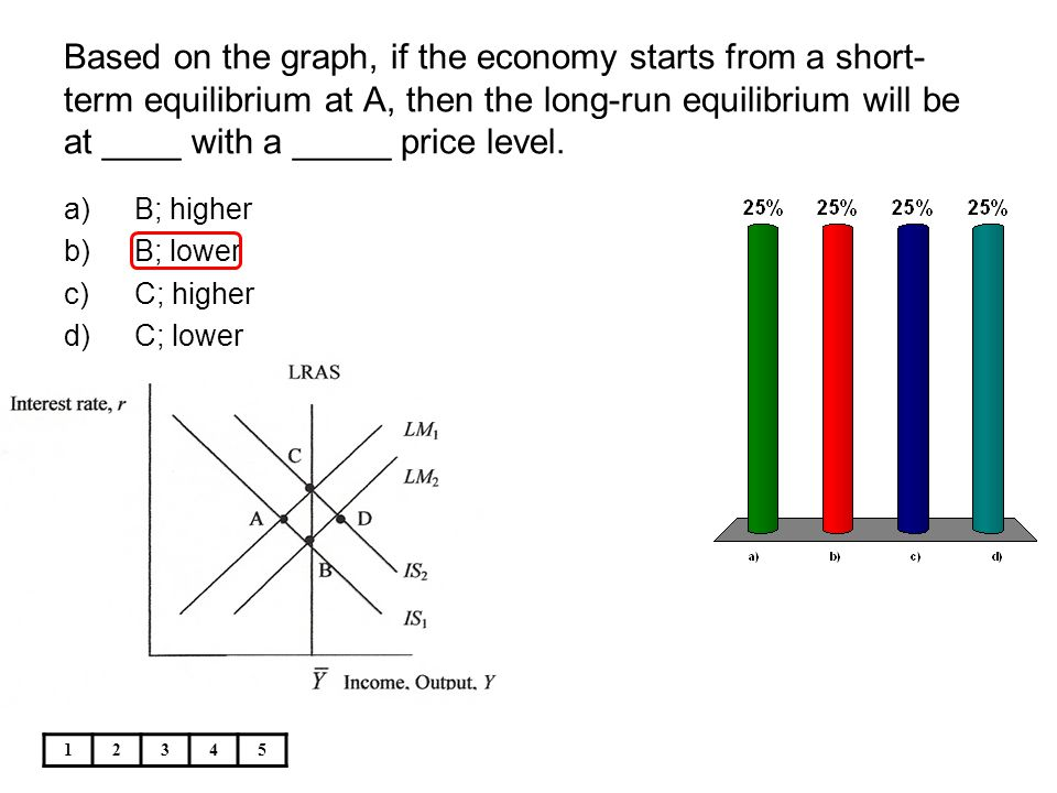 Based on the graph, if the economy starts from a short-term equilibrium at A, then the long-run equilibrium will be at ____ with a _____ price level.