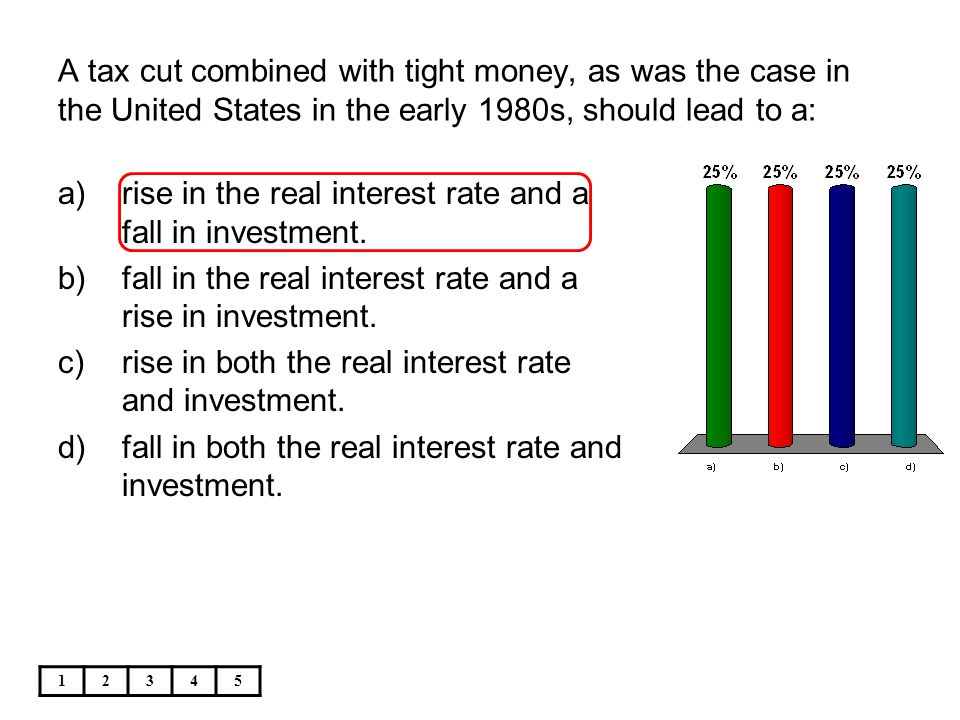 rise in the real interest rate and a fall in investment.