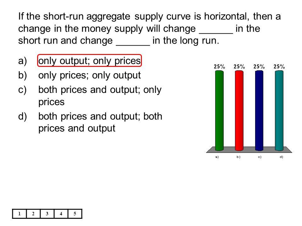 only output; only prices only prices; only output
