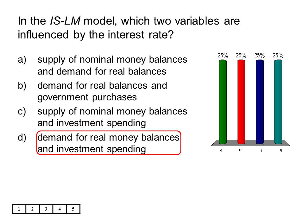 In the IS-LM model, which two variables are influenced by the interest rate