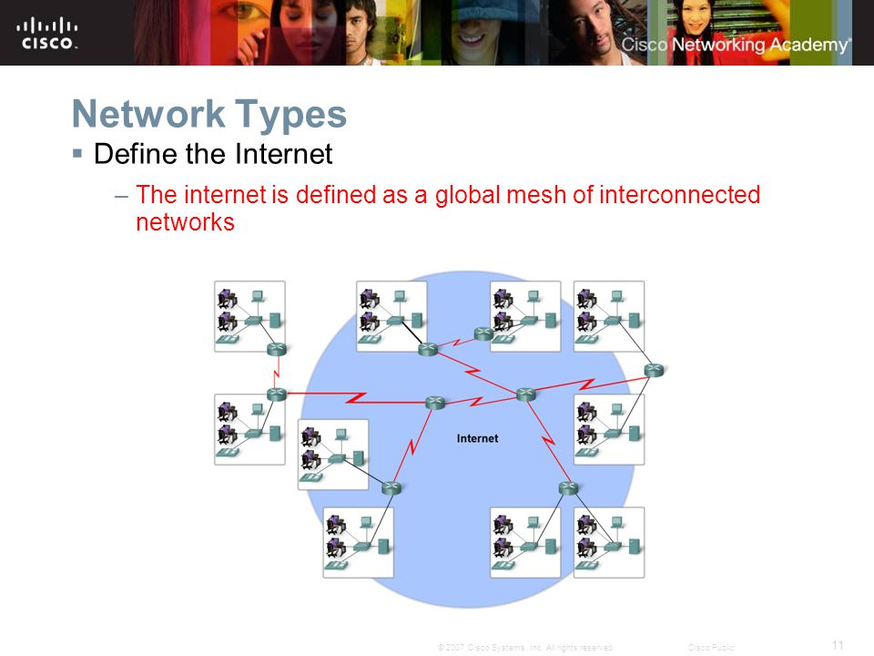 Network Types Define the Internet