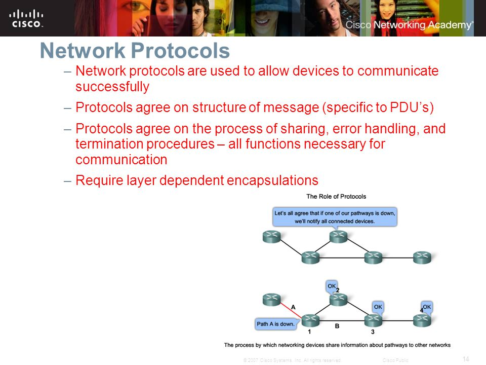 Network Protocols Network protocols are used to allow devices to communicate successfully.