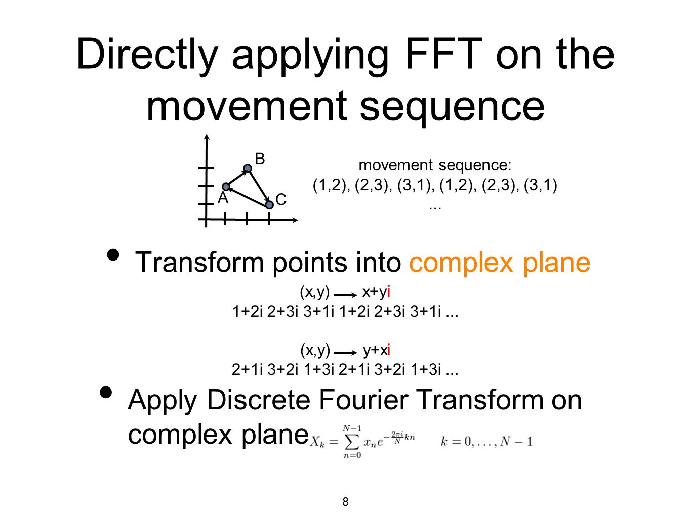 Directly applying FFT on the movement sequence