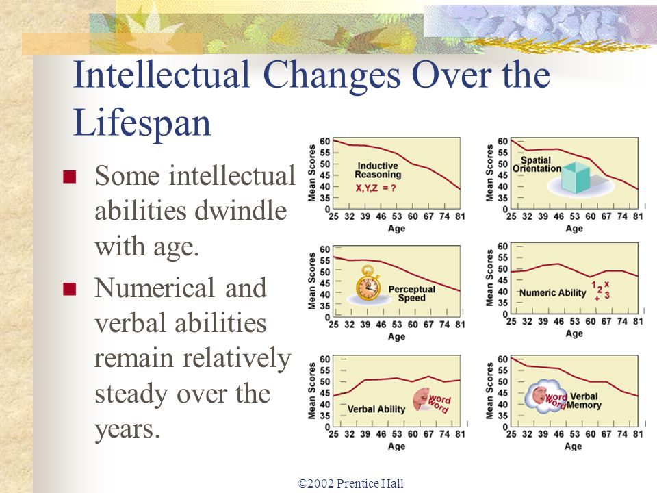 Intellectual Changes Over the Lifespan