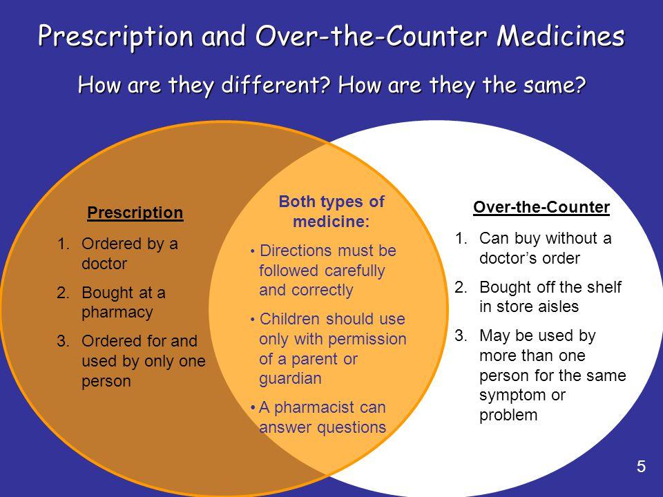 Both types of medicine: