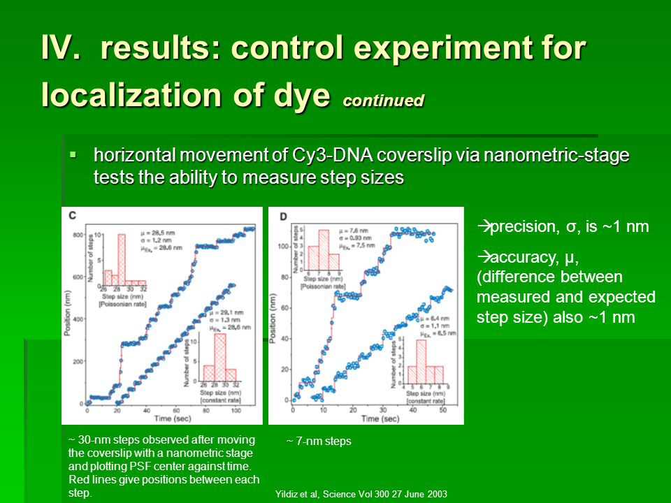 IV. results: control experiment for localization of dye continued