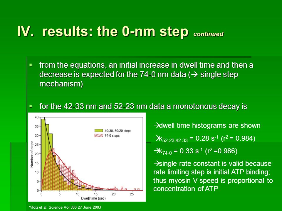 IV. results: the 0-nm step continued
