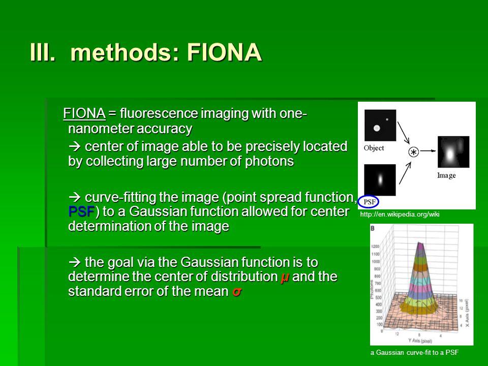 III. methods: FIONA FIONA = fluorescence imaging with one-nanometer accuracy.
