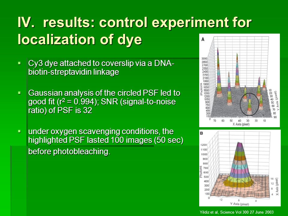IV. results: control experiment for localization of dye
