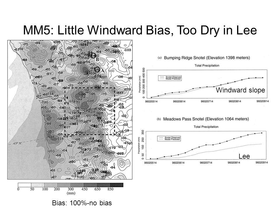 MM5: Little Windward Bias, Too Dry in Lee