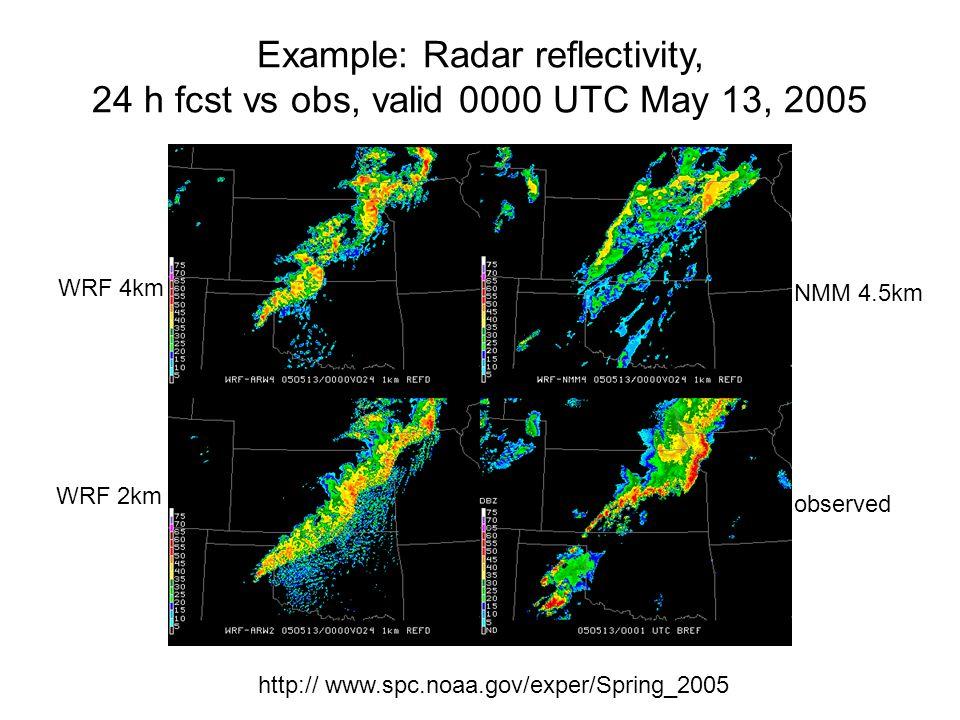 Example: Radar reflectivity, 24 h fcst vs obs, valid 0000 UTC May 13, 2005