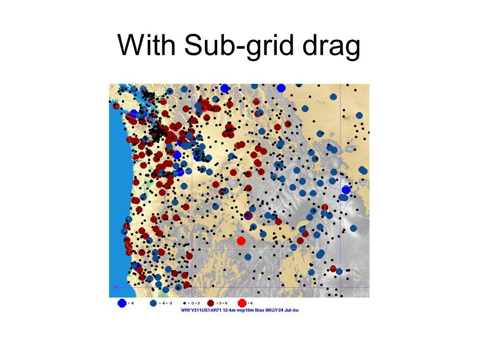 With Sub-grid drag