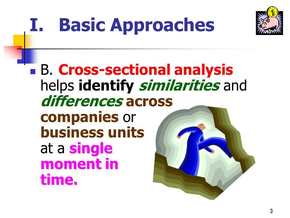 I. Basic Approaches