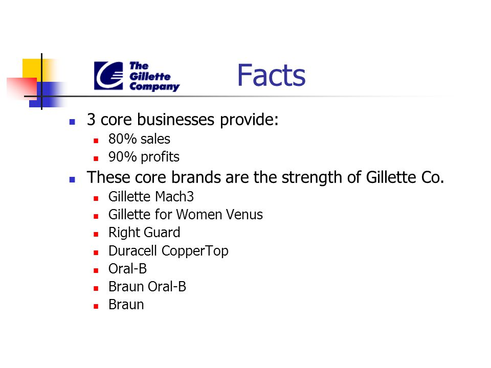 Facts 3 core businesses provide: