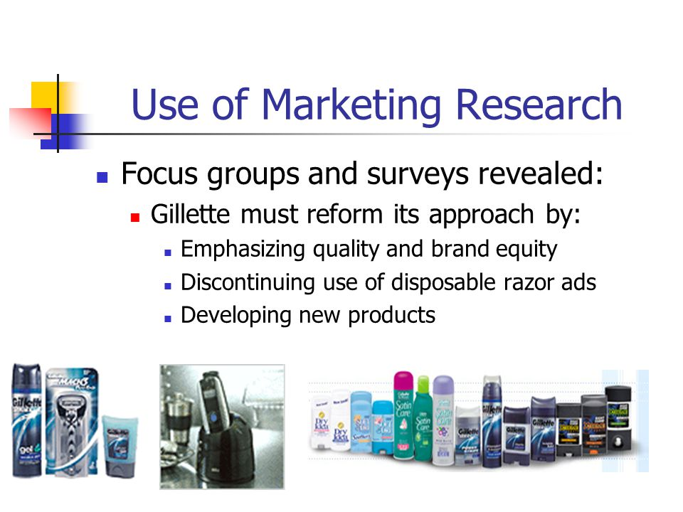Use of Marketing Research