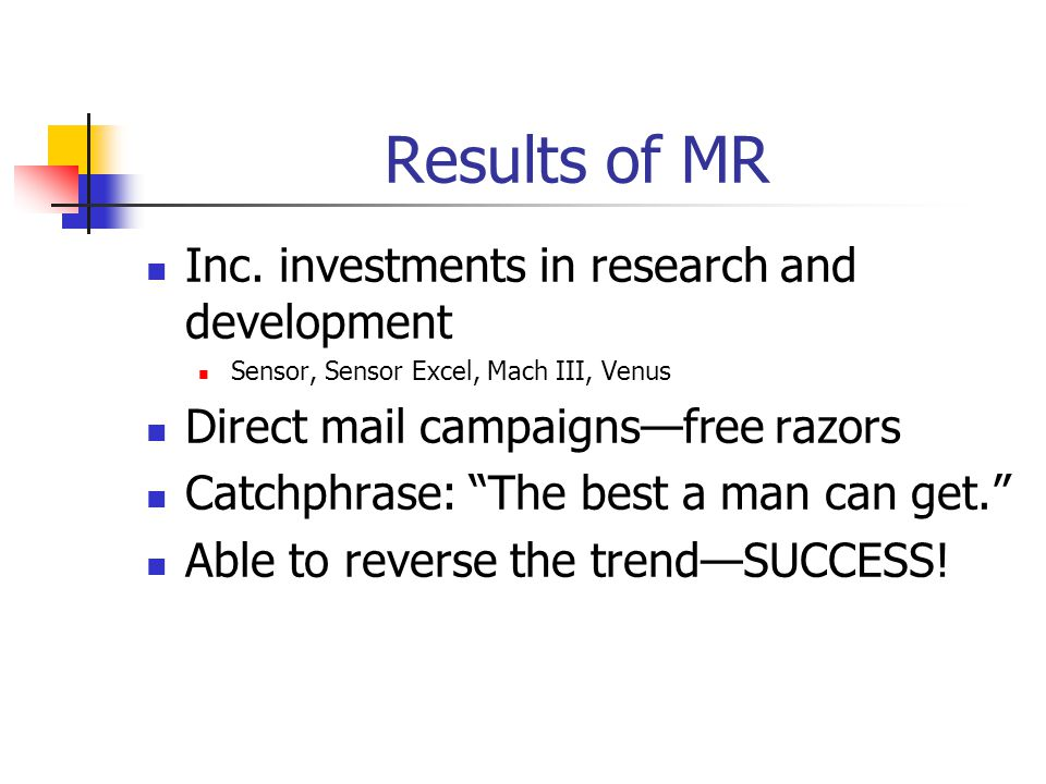 Results of MR Inc. investments in research and development