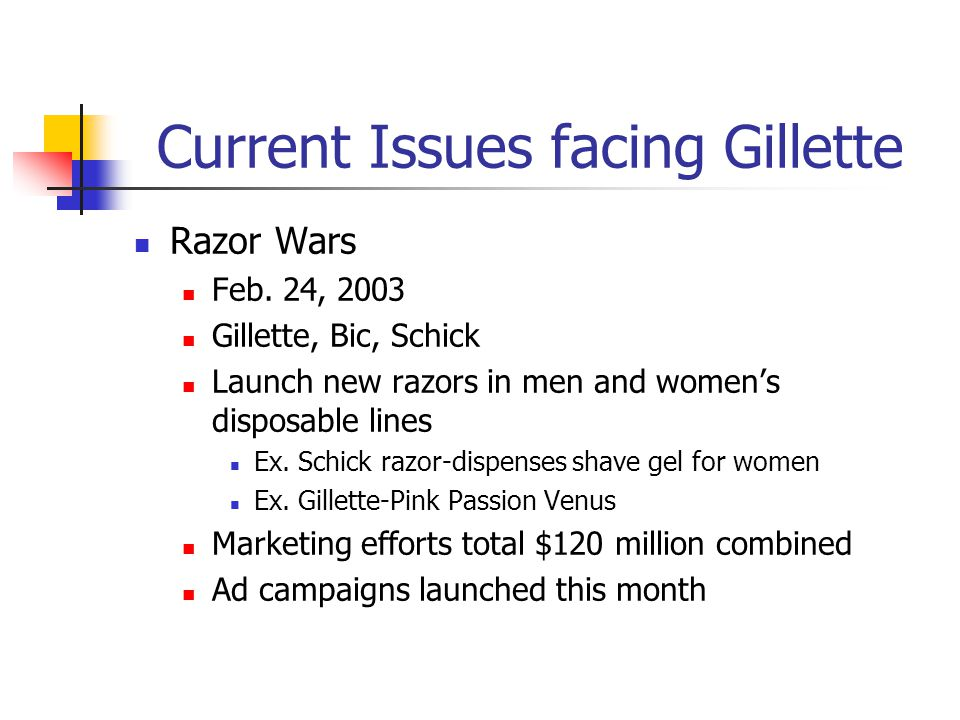 Current Issues facing Gillette