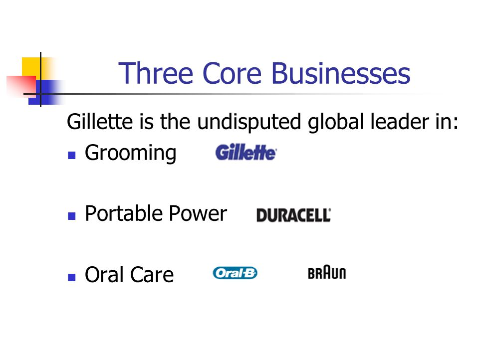 Three Core Businesses Gillette is the undisputed global leader in: