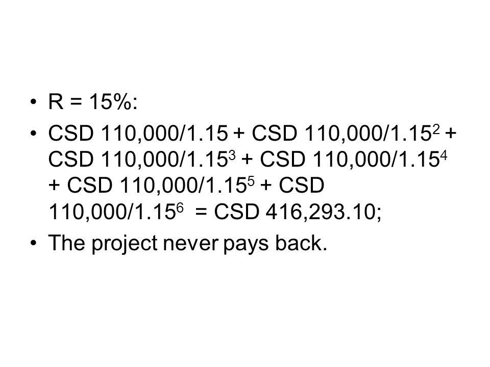 R = 15%: CSD 110,000/1.15 + CSD 110,000/1.152 + CSD 110,000/1.153 + CSD 110,000/1.154 + CSD 110,000/1.155 + CSD 110,000/1.156 = CSD 416,293.10;