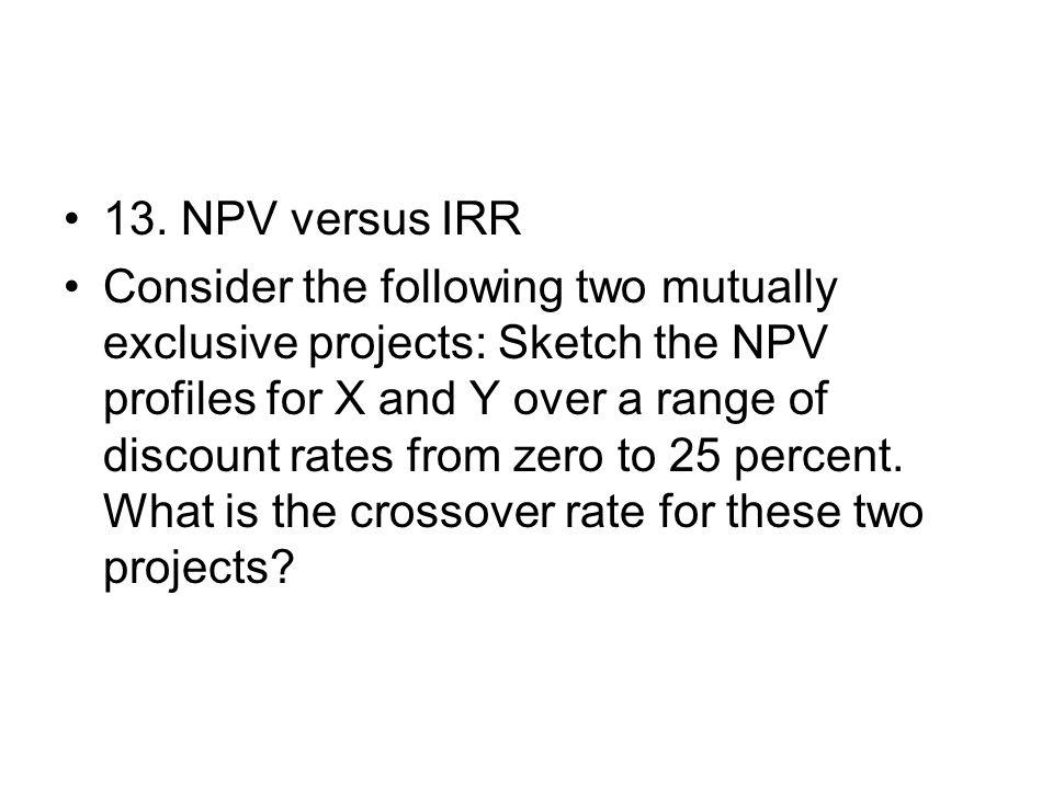 13. NPV versus IRR